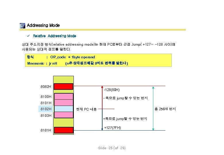 Addressing Mode ü Relative Addressing Mode 상대 주소지정 방식(relative addressing mode)는 현재 PC로부터 근접