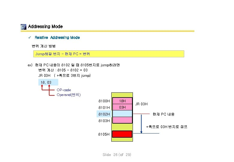 Addressing Mode ü Relative Addressing Mode 변위 계산 방법 Jump해갈 번지 - 현재 PC