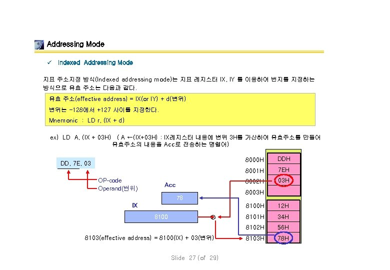 Addressing Mode ü Indexed Addressing Mode 지표 주소지정 방식(Indexed addressing mode)는 지표 레지스터 IX,
