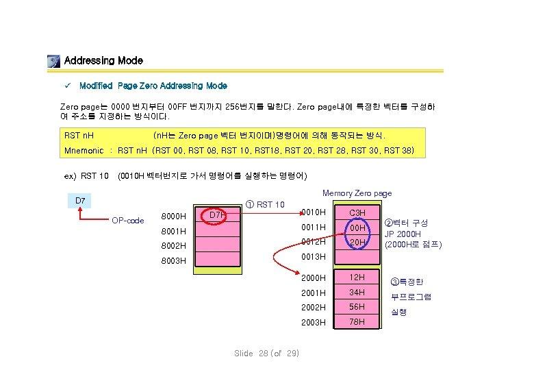 Addressing Mode ü Modified Page Zero Addressing Mode Zero page는 0000 번지부터 00 FF