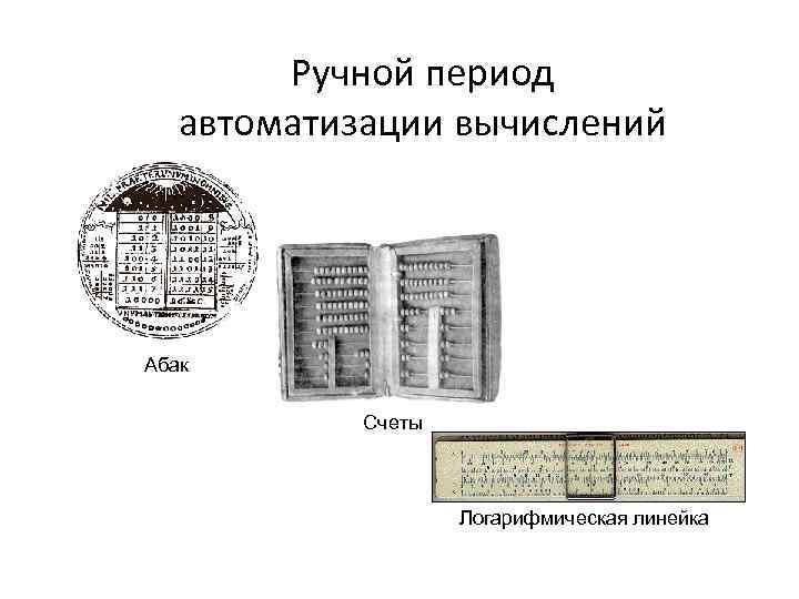 Ручной период автоматизации вычислений Абак Счеты Логарифмическая линейка