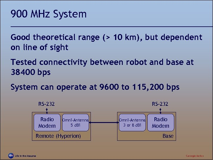 900 MHz System Good theoretical range (> 10 km), but dependent on line of