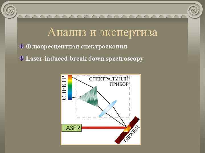 Анализ и экспертиза Флюоресцентная спектроскопия Laser-induced break down spectroscopy