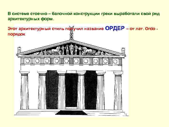 В системе стоечно – балочной конструкции греки выработали свой ряд архитектурных форм. Этот архитектурный