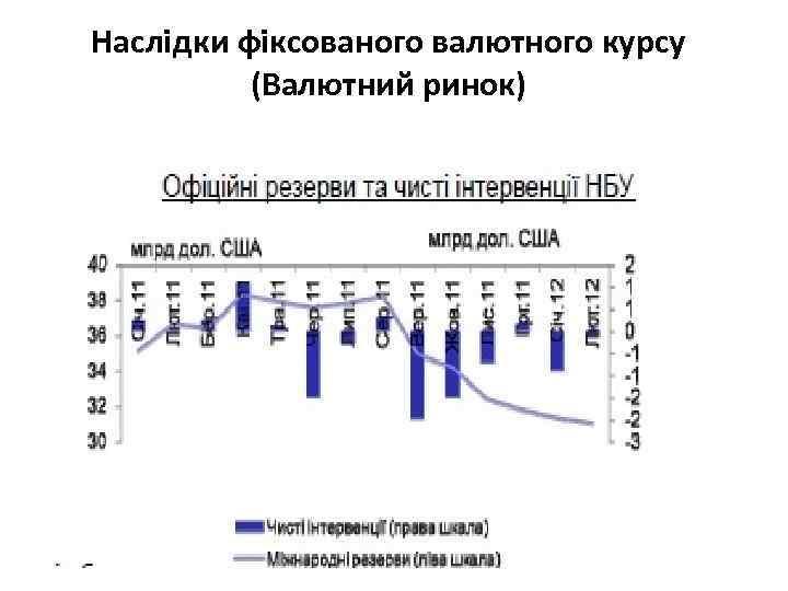 Наслідки фіксованого валютного курсу (Валютний ринок)
