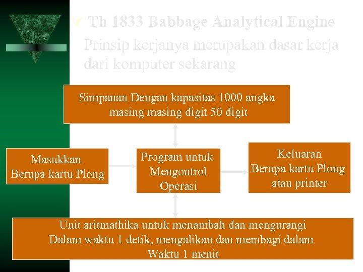 Th 1833 Babbage Analytical Engine Prinsip kerjanya merupakan dasar kerja dari komputer sekarang