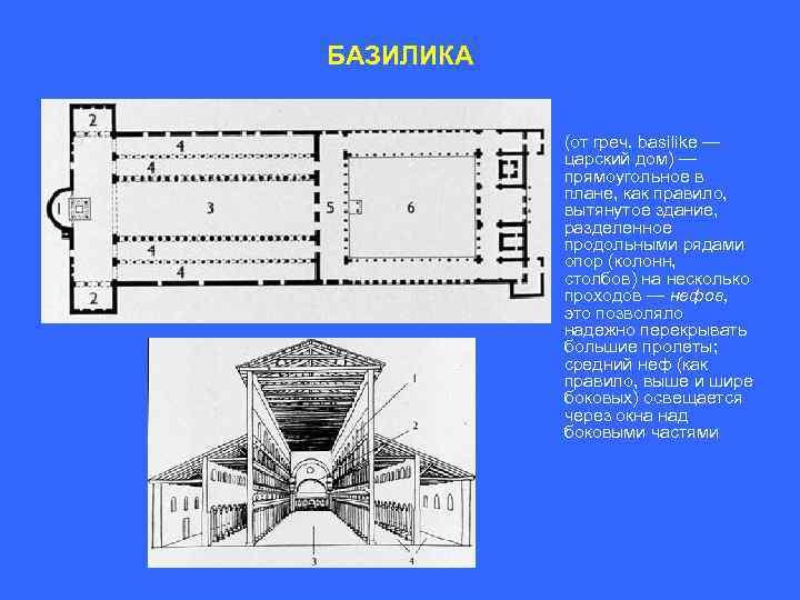 БАЗИЛИКА (от греч. basilike — царский дом) — прямоугольное в плане, как правило, вытянутое