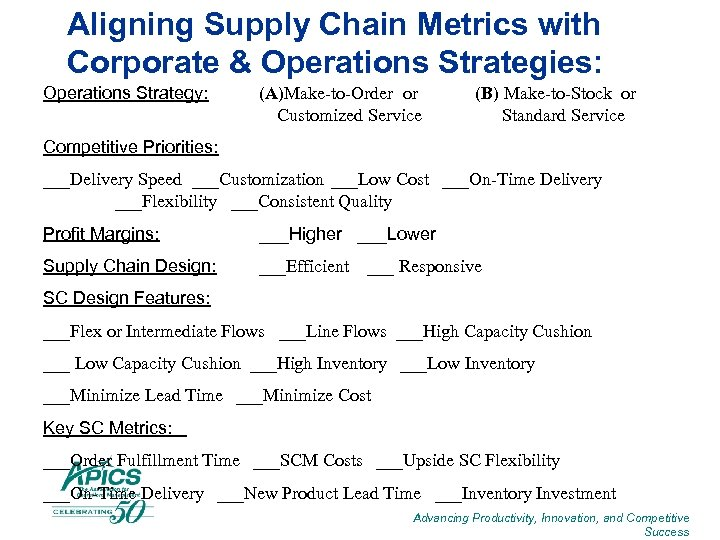 Aligning Supply Chain Metrics with Corporate & Operations Strategies: Operations Strategy: (A)Make-to-Order or Customized
