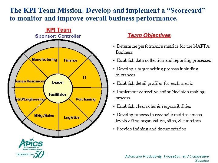 """The KPI Team Mission: Develop and implement a """"Scorecard"""" to monitor and improve overall"""