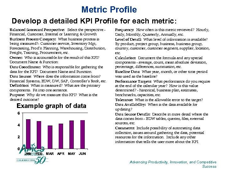 Metric Profile Develop a detailed KPI Profile for each metric: Balanced Scorecard Perspective: Select