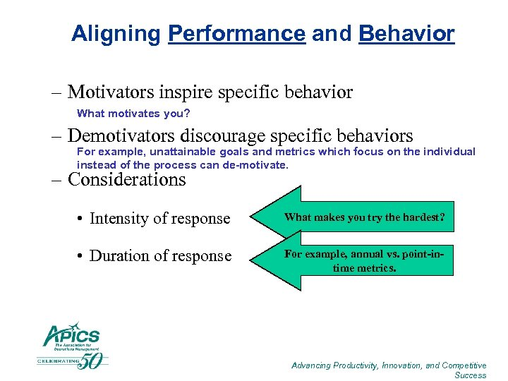 Aligning Performance and Behavior – Motivators inspire specific behavior What motivates you? – Demotivators