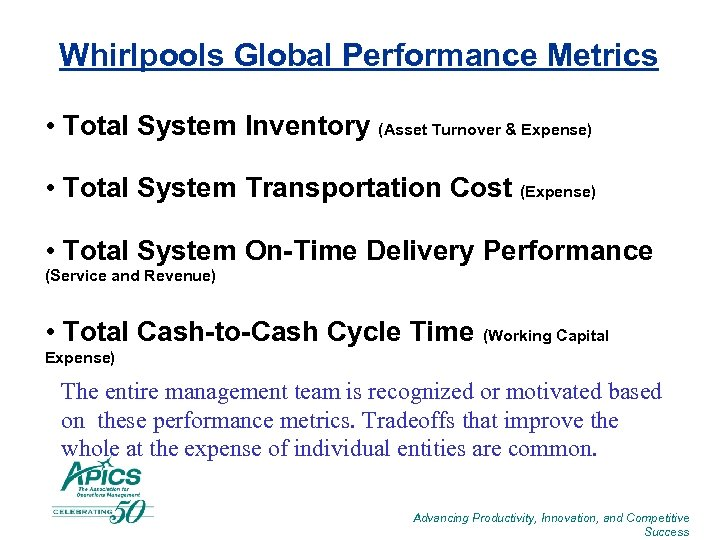 Whirlpools Global Performance Metrics • Total System Inventory (Asset Turnover & Expense) • Total