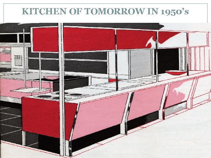 KITCHEN OF TOMORROW IN 1950's