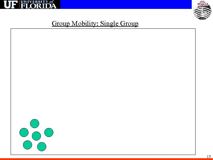 Group Mobility: Single Group 15