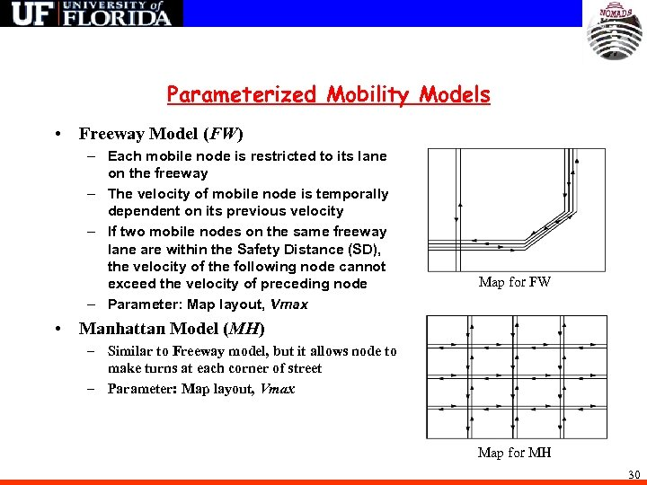 Parameterized Mobility Models • Freeway Model (FW) – Each mobile node is restricted to
