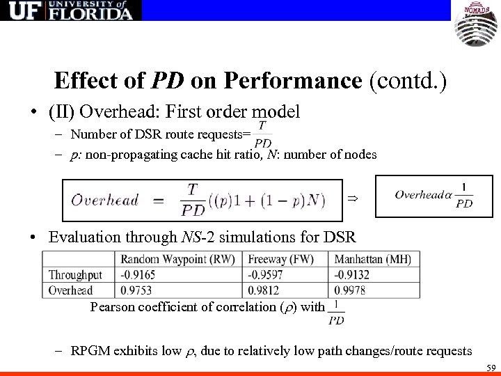 Effect of PD on Performance (contd. ) • (II) Overhead: First order model –