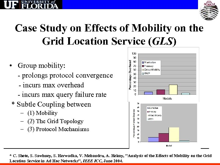 Case Study on Effects of Mobility on the Grid Location Service (GLS) • Group