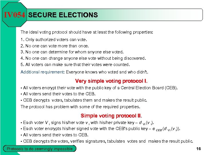 IV 054 SECURE ELECTIONS The ideal voting protocol should have at least the following