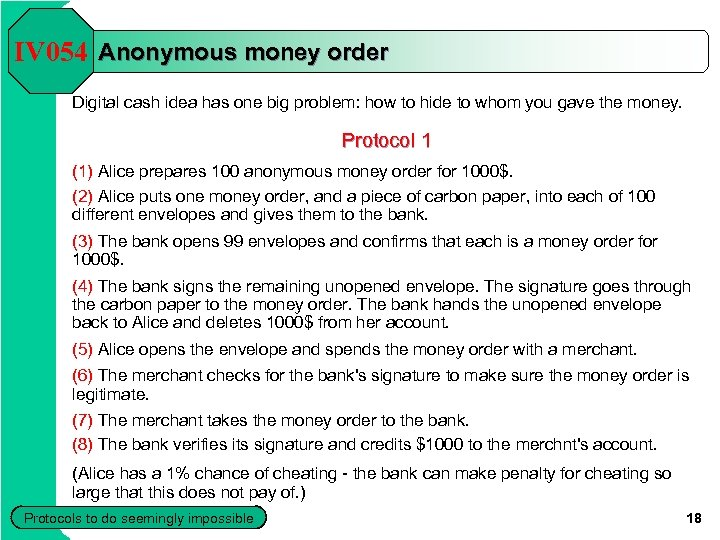 IV 054 Anonymous money order Digital cash idea has one big problem: how to