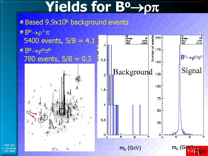 Yields for Bo rp Based 9. 9 x 106 background events Bo r+p 5400