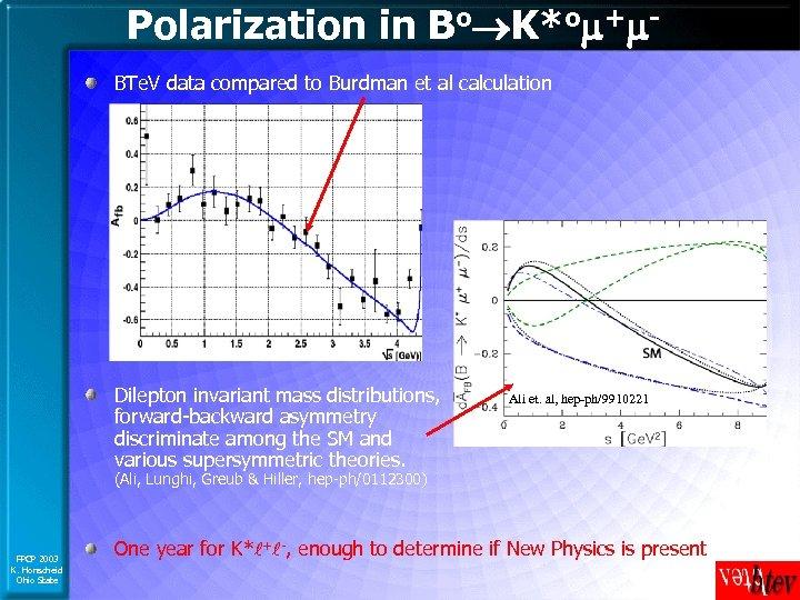 Polarization in Bo K*om+m. BTe. V data compared to Burdman et al calculation Dilepton