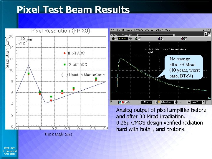 Pixel Test Beam Results No change after 33 Mrad (10 years, worst case, BTe.