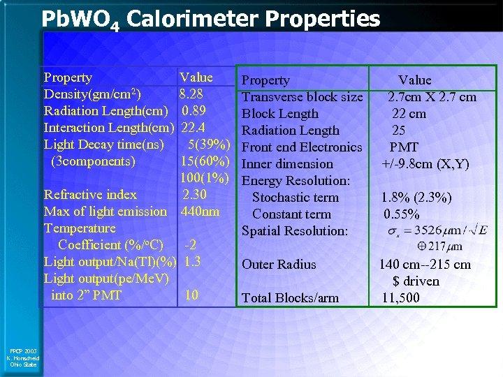 Pb. WO 4 Calorimeter Properties Property Density(gm/cm 2) Radiation Length(cm) Interaction Length(cm) Light Decay