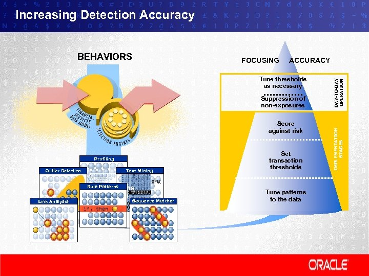Increasing Detection Accuracy ACCURACY Tune thresholds as necessary Suppression of non-exposures Score against risk