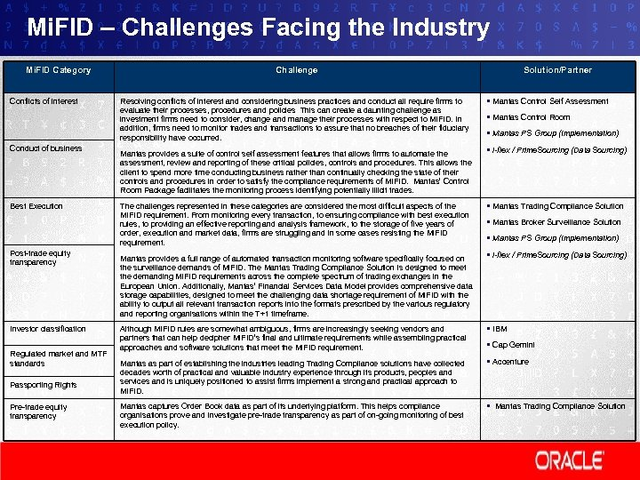 Mi. FID – Challenges Facing the Industry Mi. FID Category Conflicts of interest Conduct