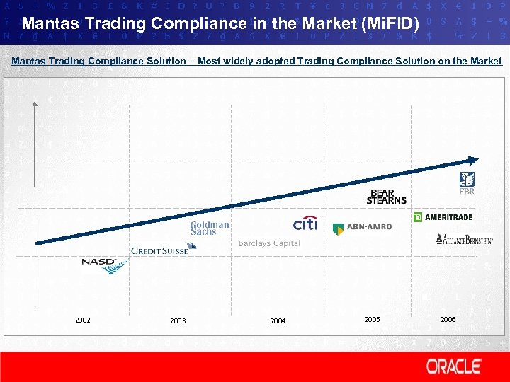Mantas Trading Compliance in the Market (Mi. FID) Mantas Trading Compliance Solution – Most