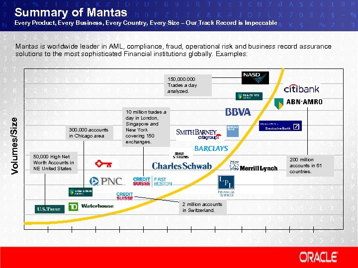 Summary of Mantas Every Product, Every Business, Every Country, Every Size – Our Track