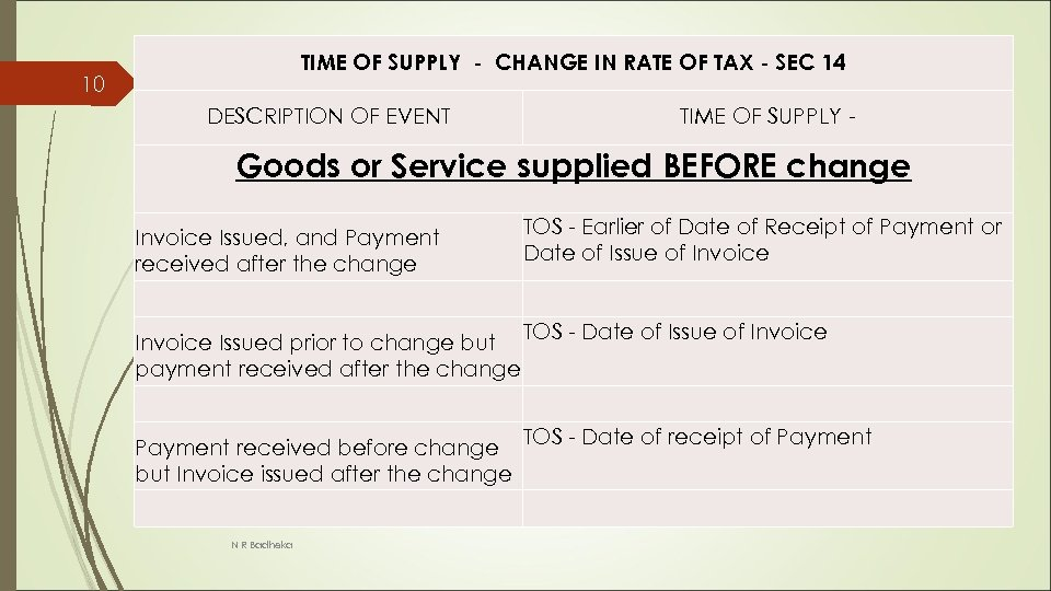 TIME OF SUPPLY - CHANGE IN RATE OF TAX - SEC 14 10 DESCRIPTION