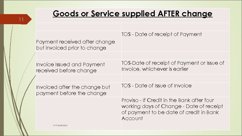 11 Goods or Service supplied AFTER change TOS - Date of receipt of Payment