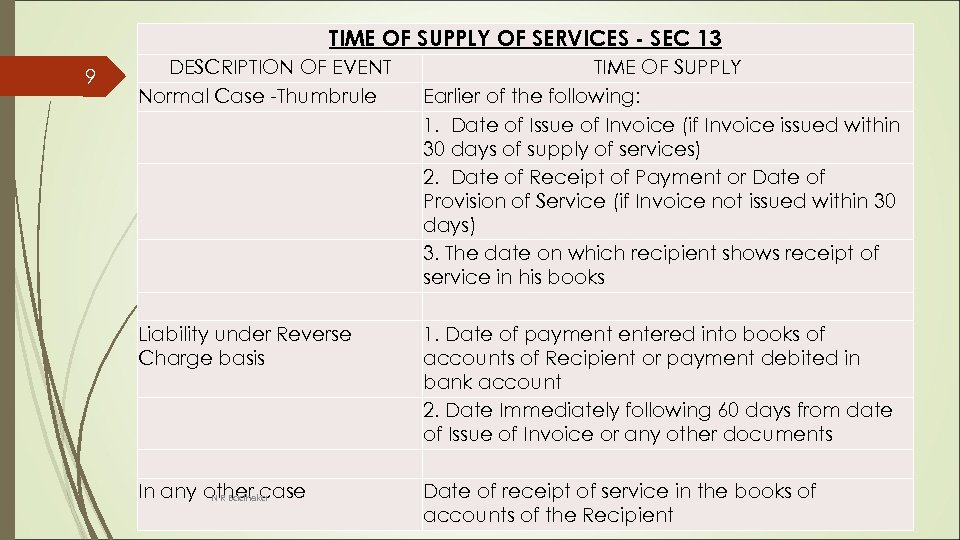 TIME OF SUPPLY OF SERVICES - SEC 13 9 DESCRIPTION OF EVENT Normal Case