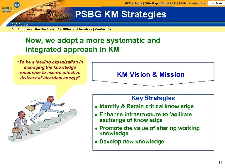 PSBG KM Strategies Now, we adopt a more systematic and integrated approach in KM