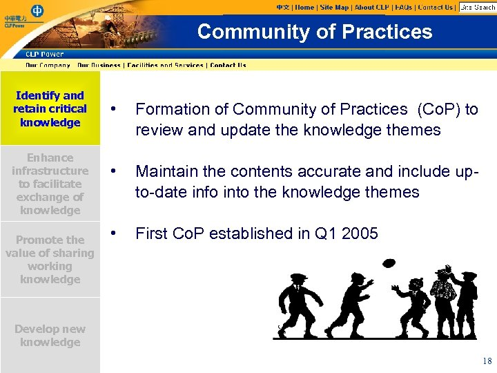 Community of Practices Identify and retain critical knowledge Enhance infrastructure to facilitate exchange of