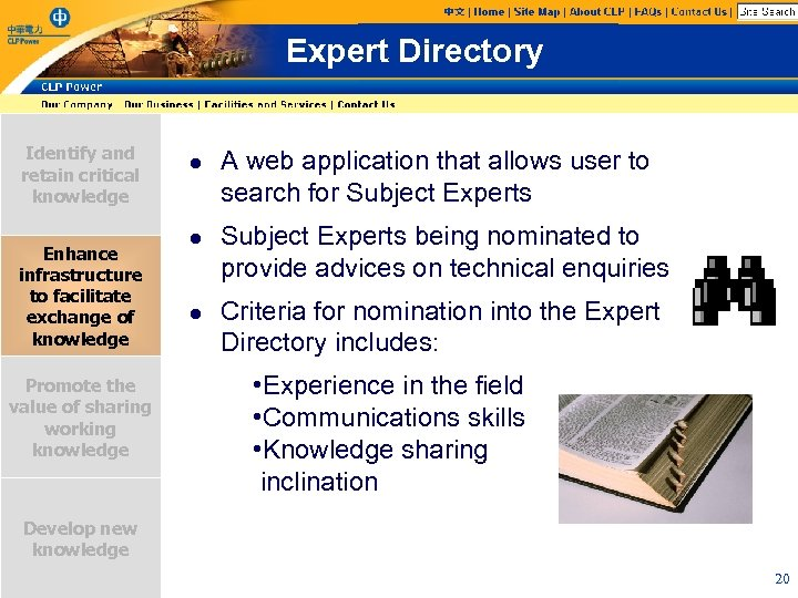 Expert Directory Identify and retain critical knowledge Enhance infrastructure to facilitate exchange of knowledge