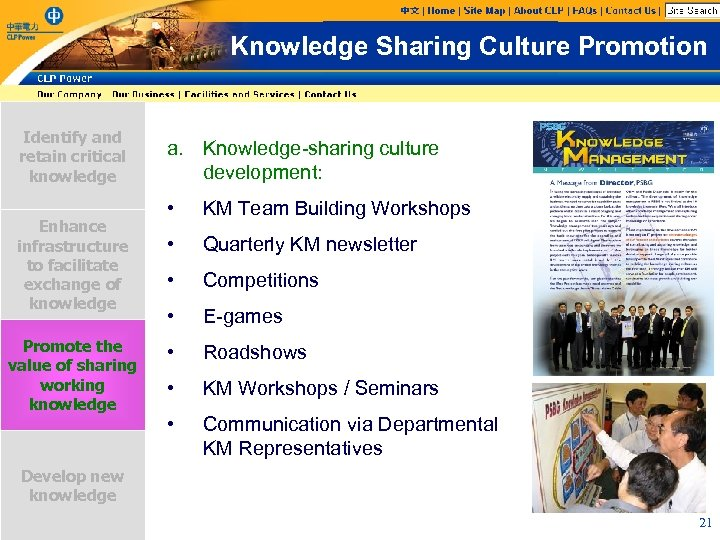 Knowledge Sharing Culture Promotion Identify and retain critical knowledge Enhance infrastructure to facilitate exchange
