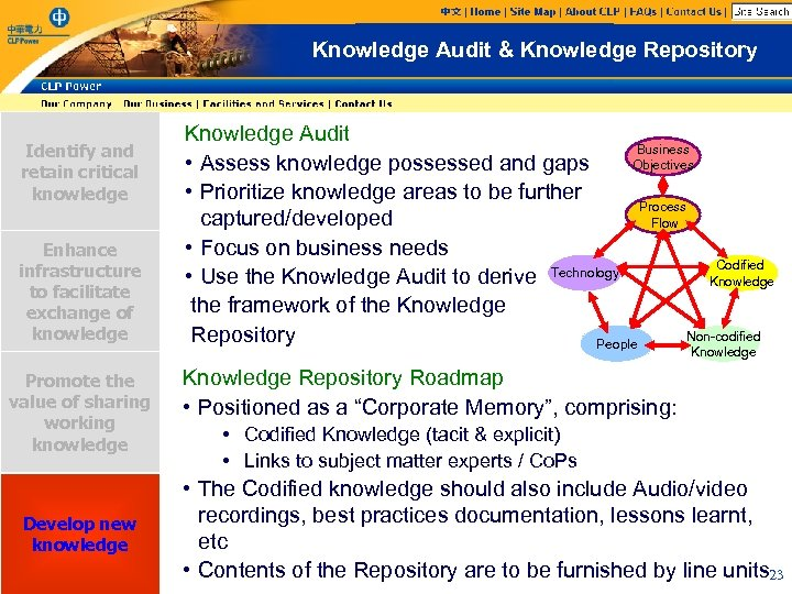 Knowledge Audit & Knowledge Repository Identify and retain critical knowledge Enhance infrastructure to facilitate