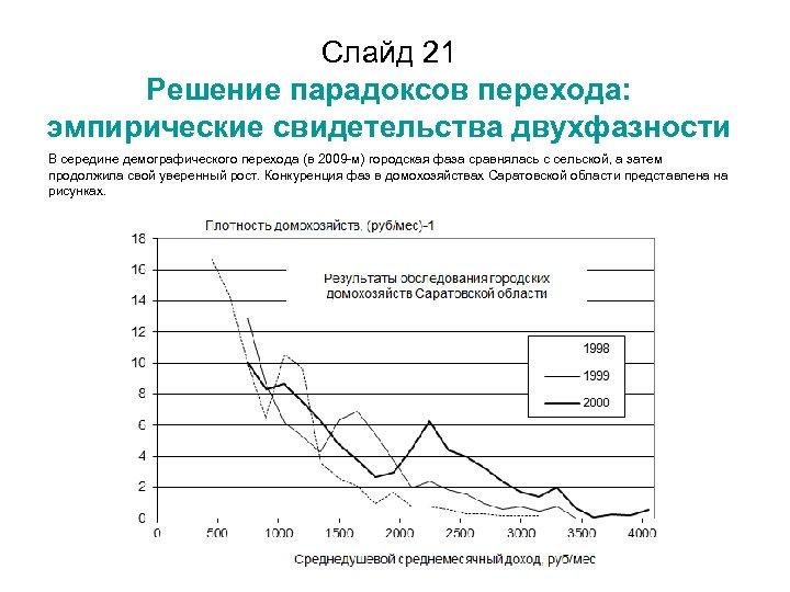 Слайд 21 Решение парадоксов перехода: эмпирические свидетельства двухфазности В середине демографического перехода (в 2009