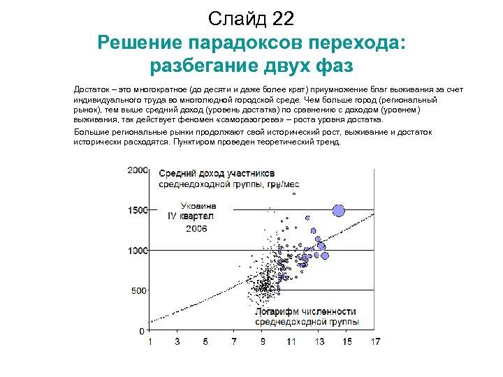 Слайд 22 Решение парадоксов перехода: разбегание двух фаз Достаток – это многократное (до десяти