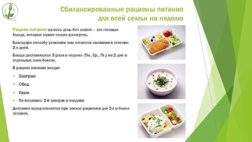 Сбалансированное меню диета