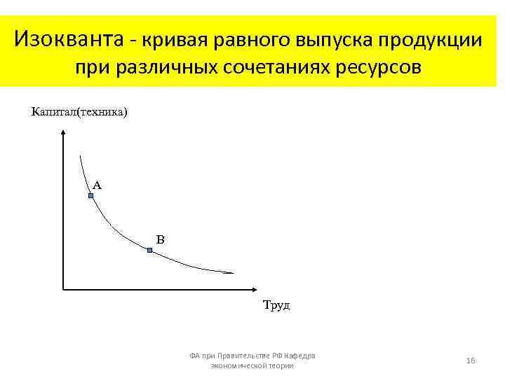 Изокванта - кривая равного выпуска продукции при различных сочетаниях ресурсов Капитал(техника) А В Труд