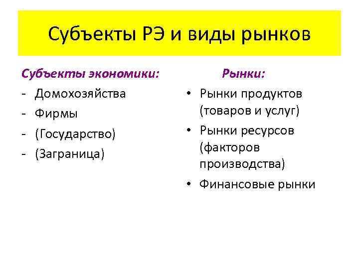 Субъекты РЭ и виды рынков Субъекты экономики: - Домохозяйства - Фирмы - (Государство) -