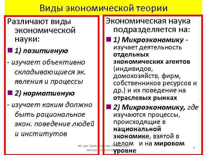 Виды экономической теории Экономическая наука подразделяется на: Различают виды экономической науки: n 1) Микроэкономику