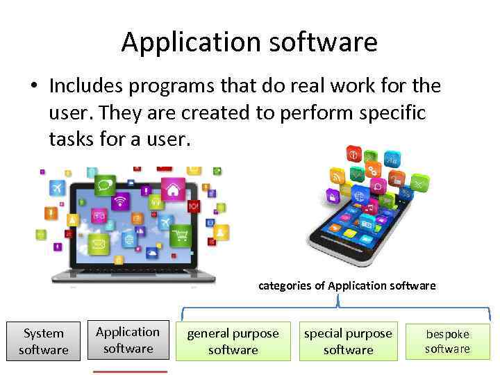 Application software • Includes programs that do real work for the user. They are