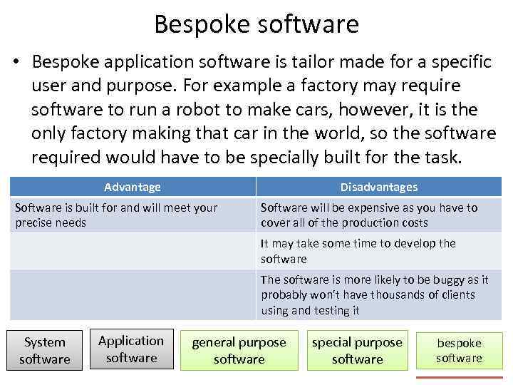Bespoke software • Bespoke application software is tailor made for a specific user and