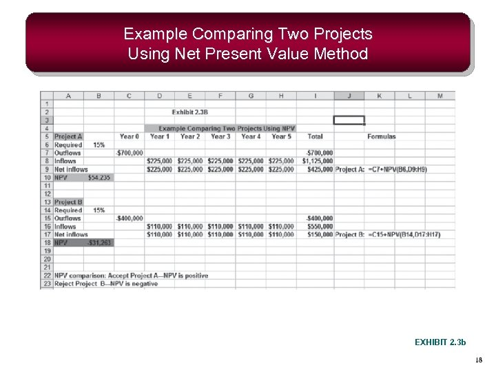 Example Comparing Two Projects Using Net Present Value Method EXHIBIT 2. 3 b 18