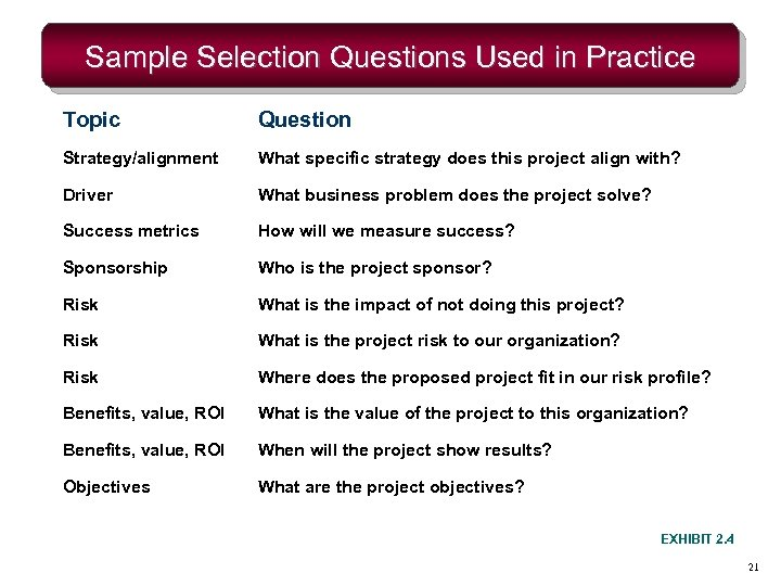 Sample Selection Questions Used in Practice Topic Question Strategy/alignment What specific strategy does this