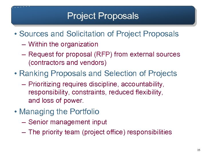 Project Proposals • Sources and Solicitation of Project Proposals – Within the organization –